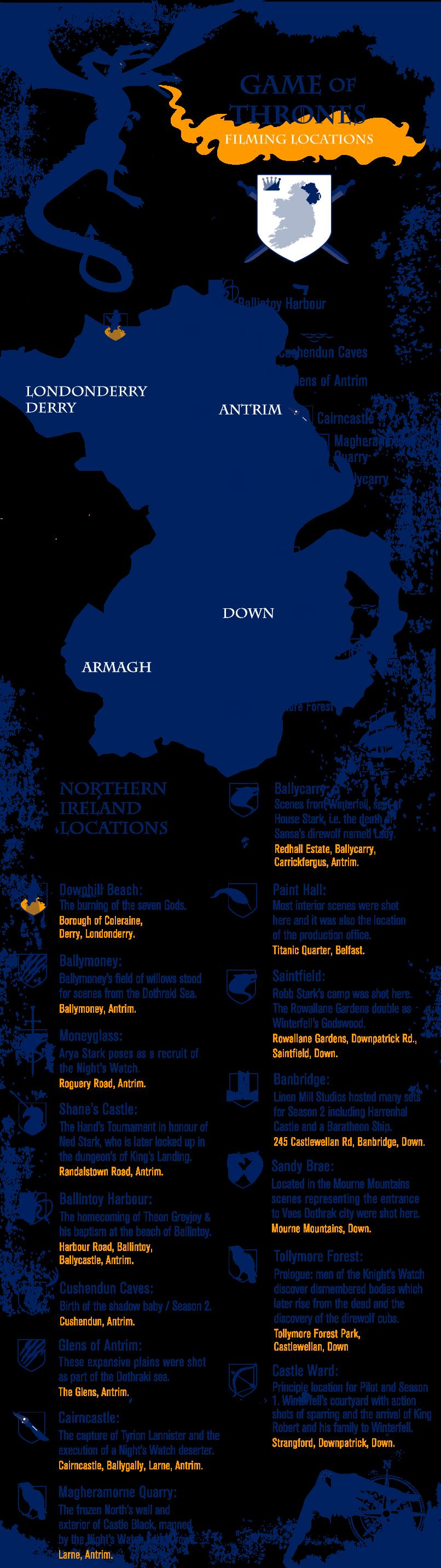 budget_car_rental_game_of_thrones_roadmap_pinterest