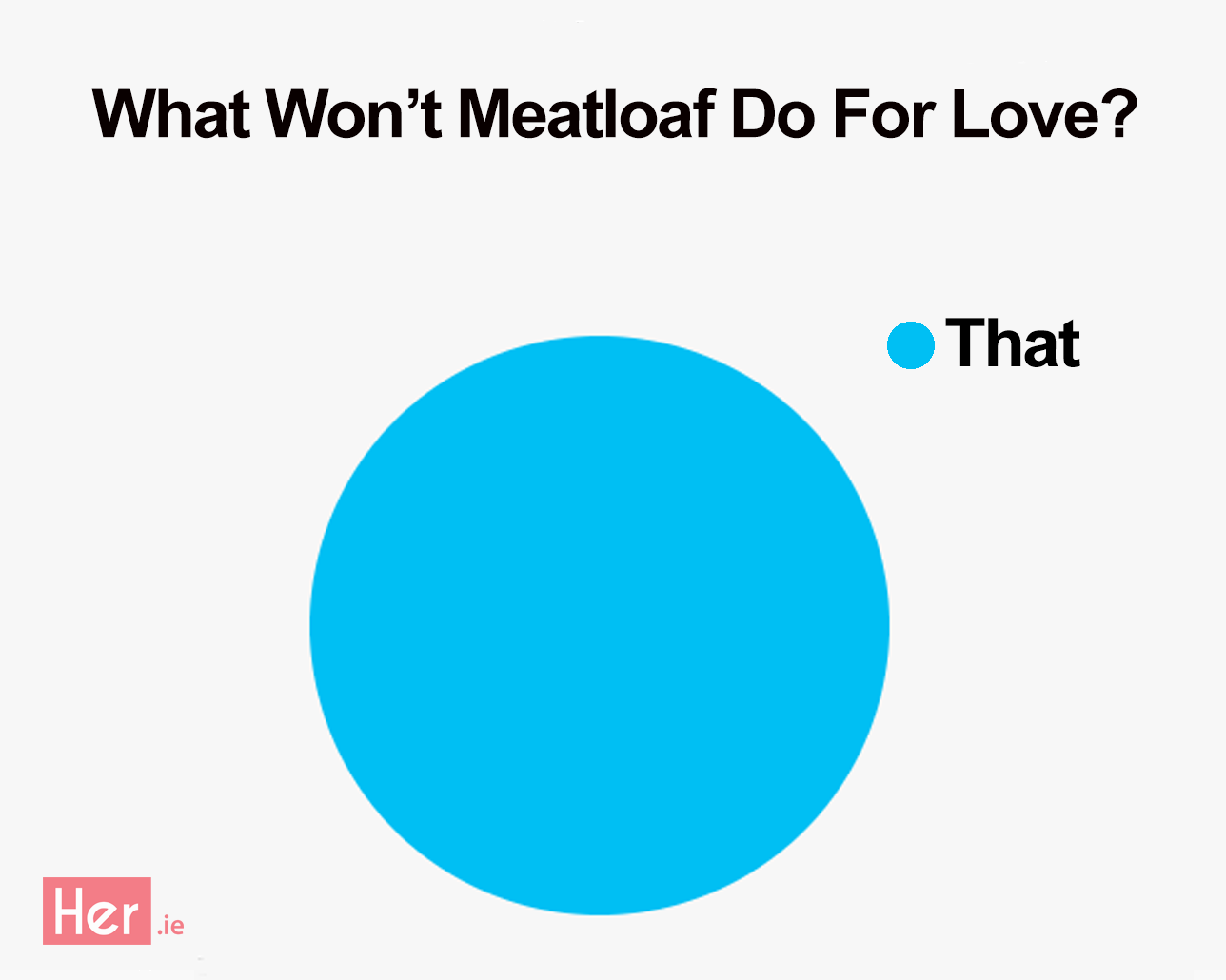 Popular songs represented as pie charts her piechart4 nvjuhfo Image collections