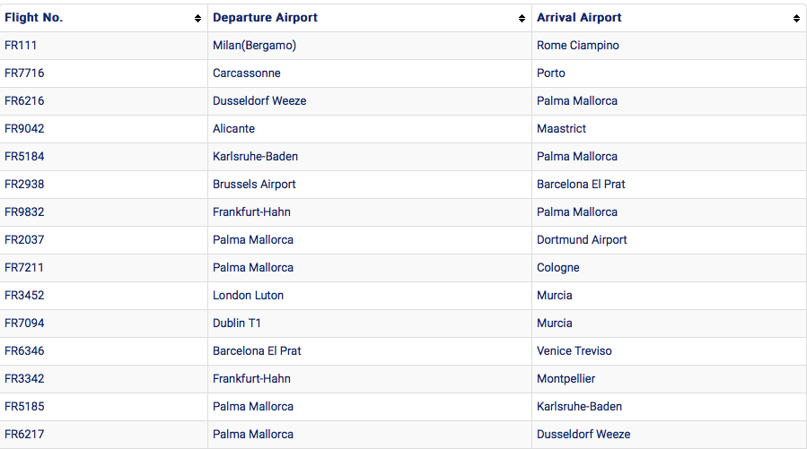 flights to alicante cancelled