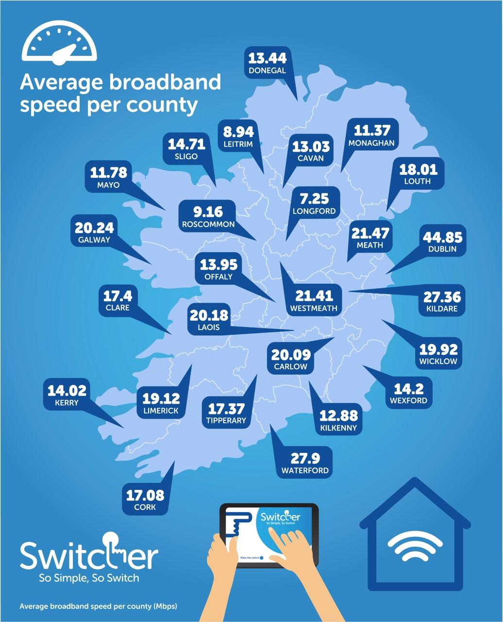 thumbnail_Infographic - Broadband speeds per county