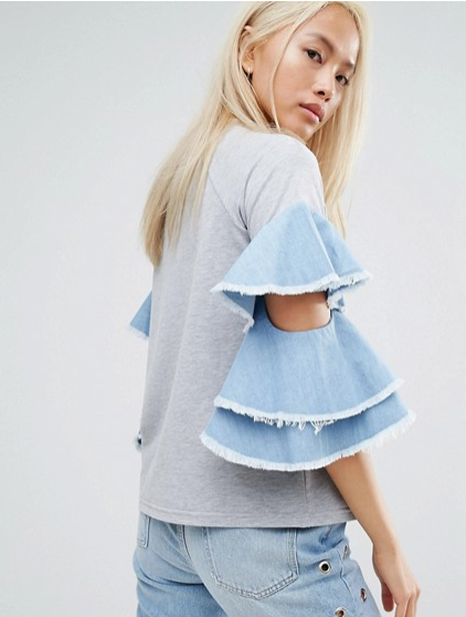 The Best Bargains From Five Different Online High Street