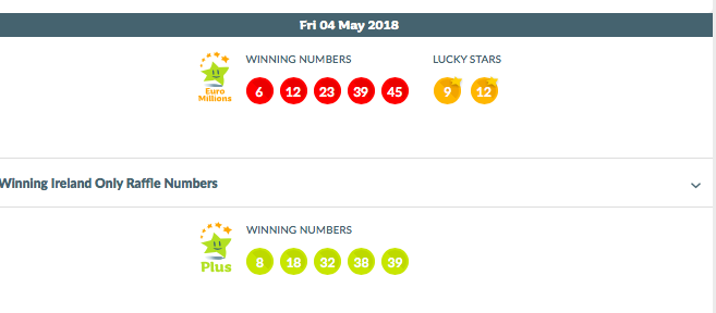 Here Are The Winning Numbers For Tonight S 35 Million Euromillions