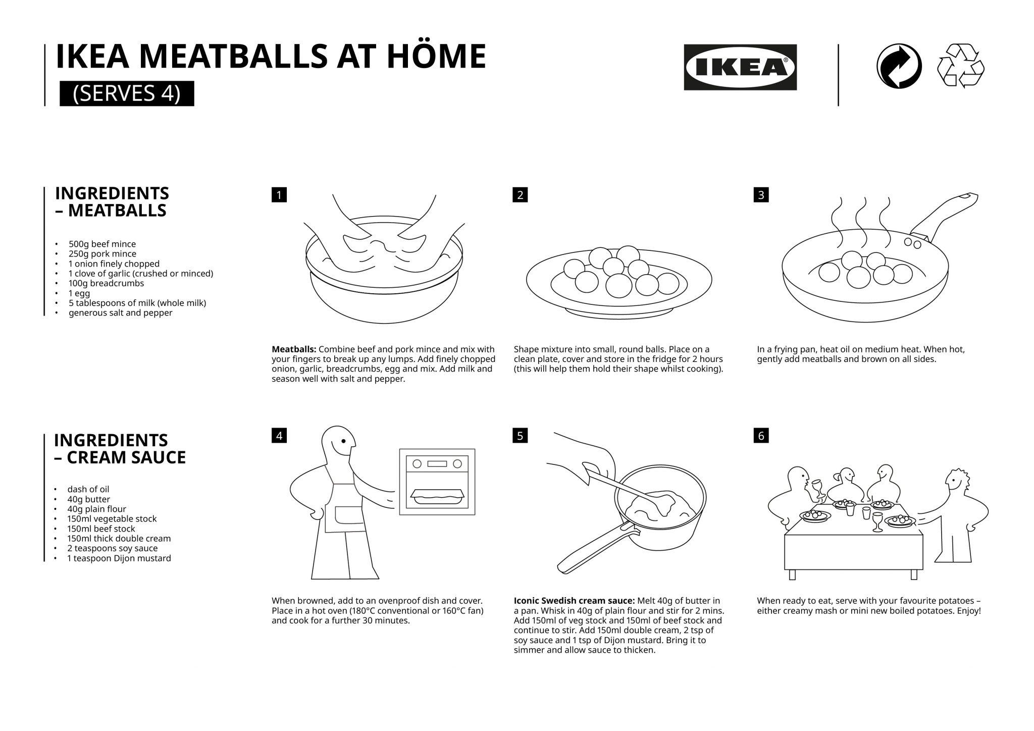 Ikea Releases Famous Meatballs Recipe